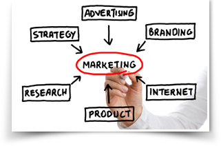 Marketing & Other Services